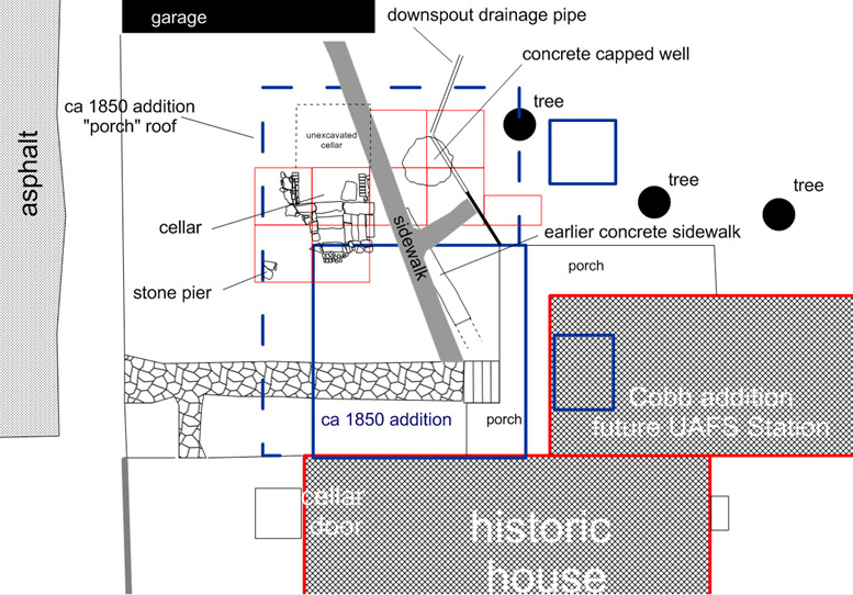 Map of the Willhaff house excavation area.
