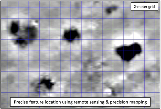 Precise feature location using remote sensing & precision mapping