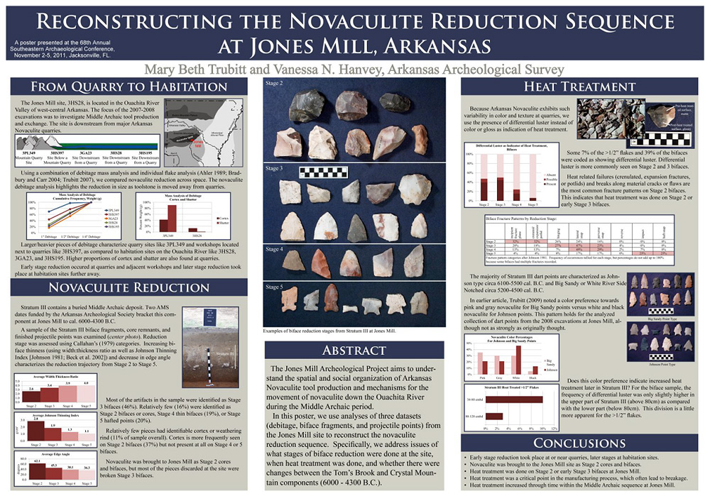 Reconstructing the Novaculite Reduction Sequence at Jones Mill, Arkansas