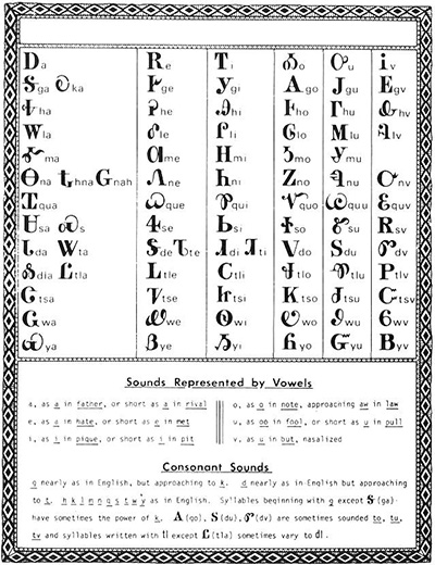 Original Cherokee syllabary courtesy of Sequoyah Museum, http://www.sequoyahmuseum.org/history/sequoyahs-syllabary/